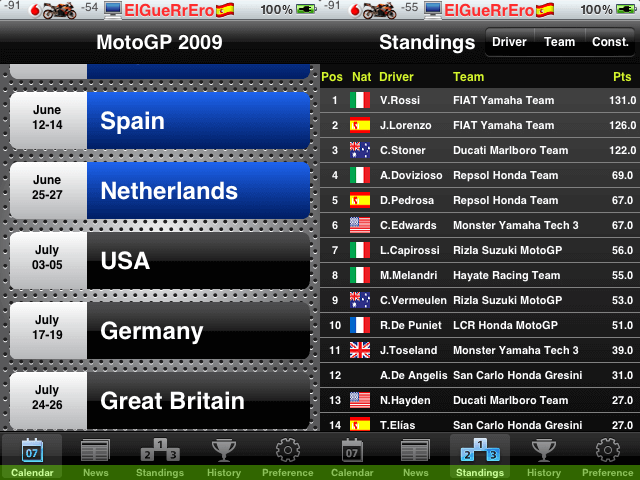 MOTO Racing 2009 LIVE TIMING 1.2 1