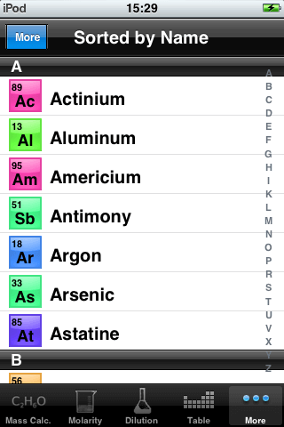 Periodic Table and Chemistry
