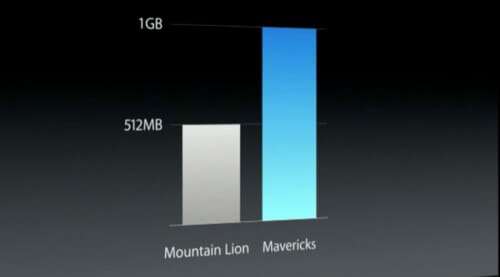 OS-X-MAVERICKS_1