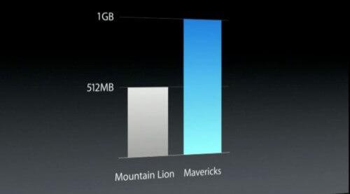 OS-X-MAVERICKS_1