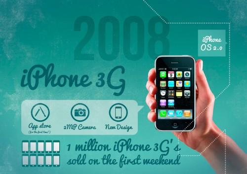 img_iphone3