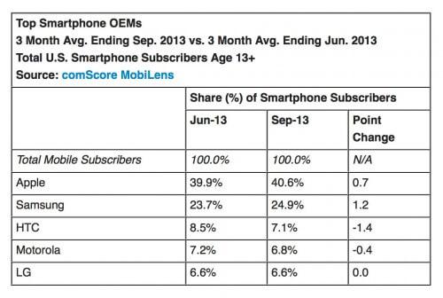 top_smartphone1