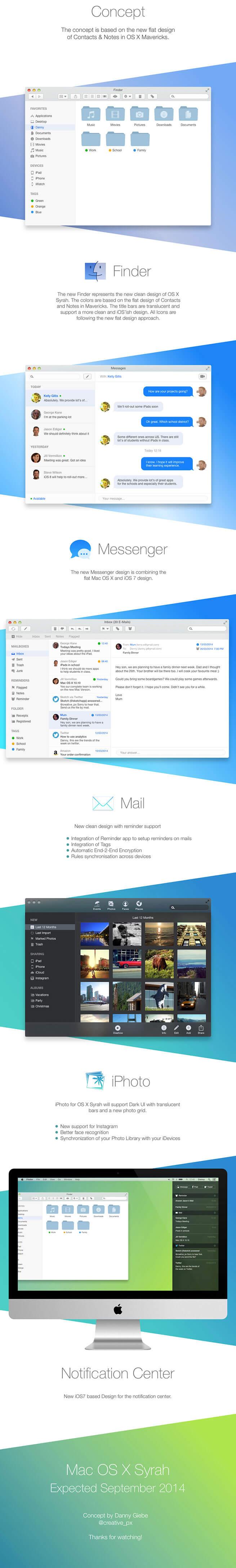 Concept_Mac-OS-X-Syrah