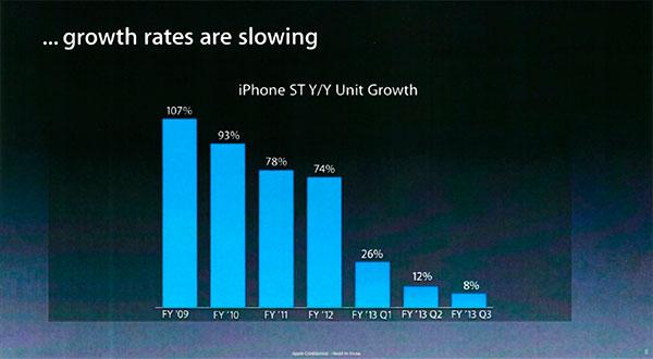 consumers_apple1