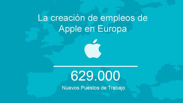 apple_job