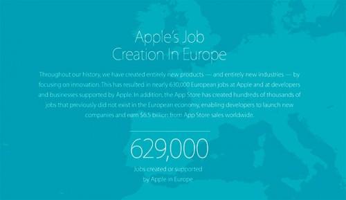 apple_works