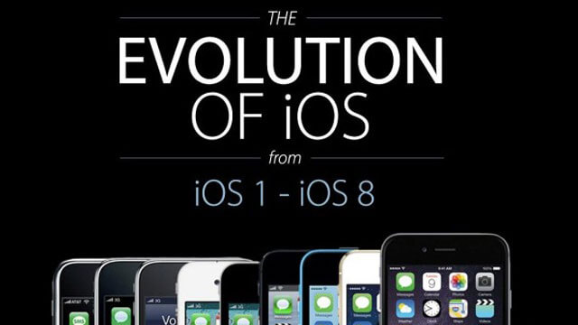 evolucion-ios-apple