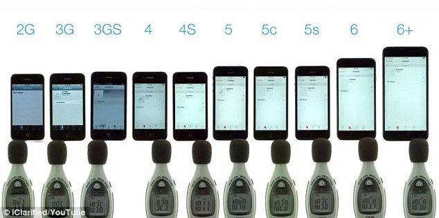 sonido Iphone prueba