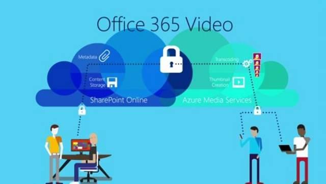 Office365Video