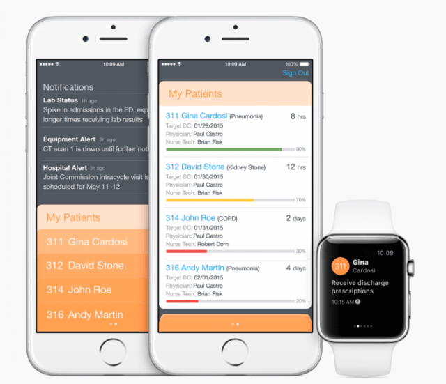 Apple Watch - App Hospital RN
