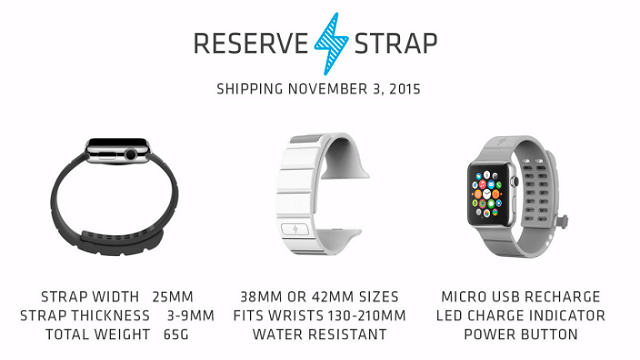 Cinturones de Reserva de Apple Watch con 30 horas de batería