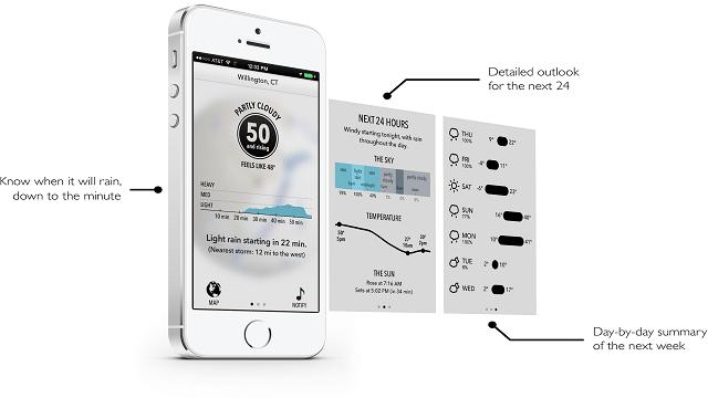 Dark Sky usará los datos de presión barométrica de tu iPhone