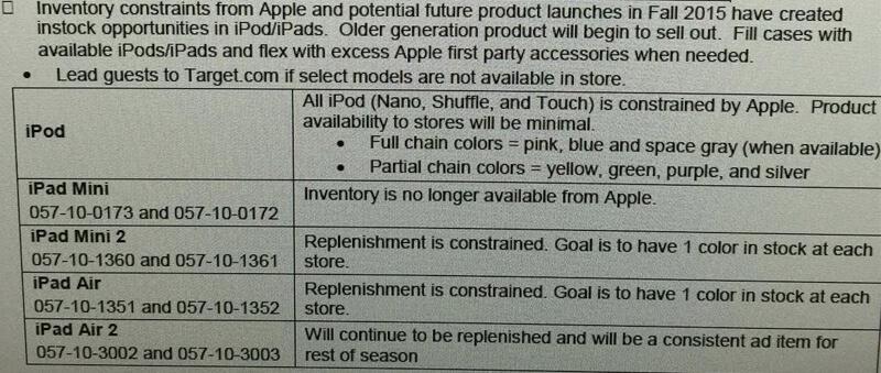 Empleado de Target filtra imagen del inventario de dispositivos Apple