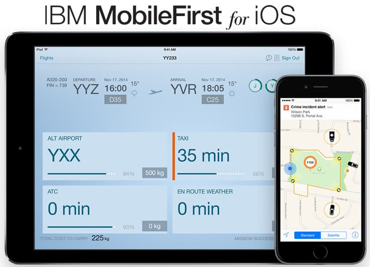 IBM-MobileFirst-for-iOS