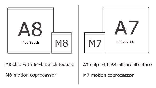 a8_vs_a7