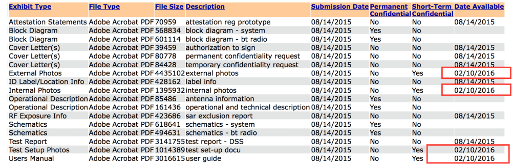 Datos técnicos manejados por la FCC