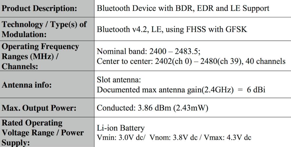Descripción de Wireless Keyboard
