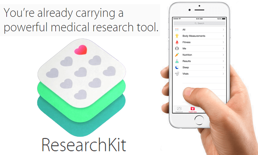 34577_large_Apple_ResearchKit_FP_Wide