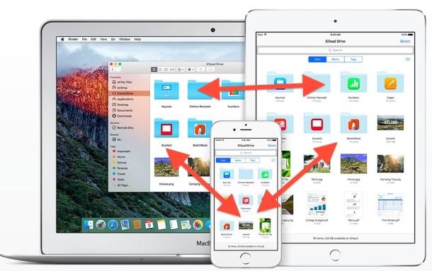 Debes sincronizarlos por medio de iCloud Drive desde tu iPhone o iPad en iOS.