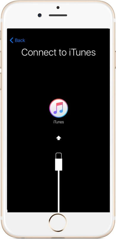 connect-to-itunes-iphone-screen-391x800