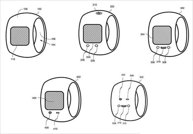 ya que el titulo hacía mención a métodos para un dispositivo informático en forma de anillo