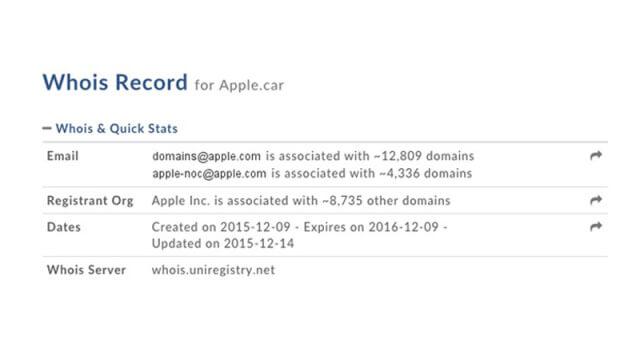 Apple registra Apple.car y otros dominios asociados a vehículos
