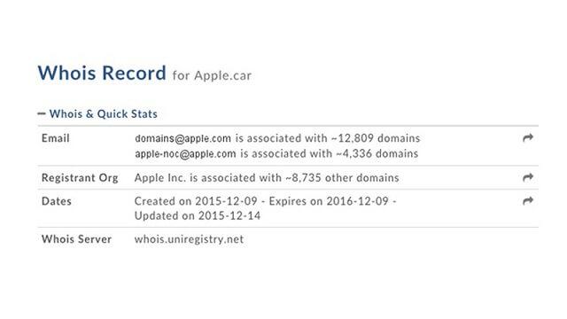 Apple registra Apple.car y otros dominios asociados a vehículos - copia