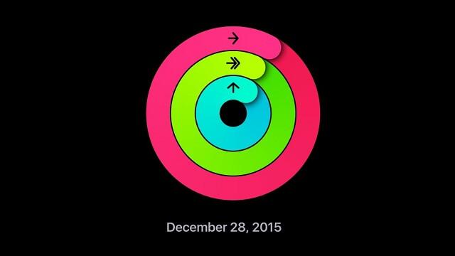 Cómo compartir tus actividades en el Apple Watch y el iPhone - copia