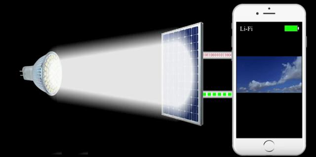 Los códigos de iOS revelan que Apple podría estar trabajando con tecnología Li-Fi