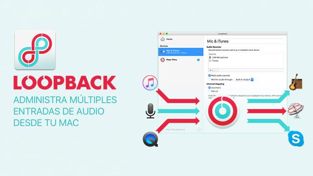loopback-free