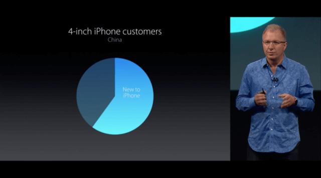 el nuevo dispositivo incluye LTE mas rápido
