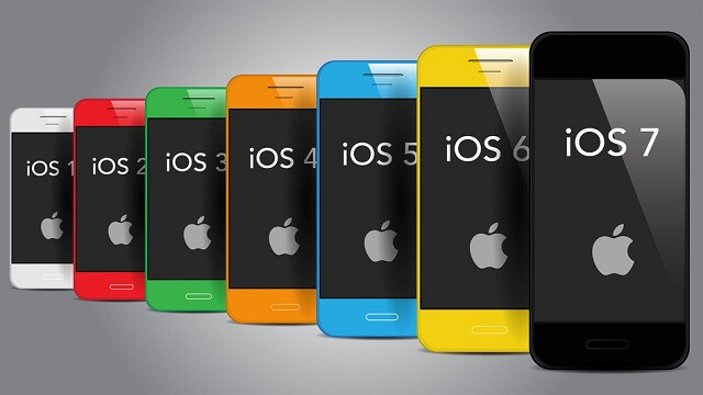 ios-evolution