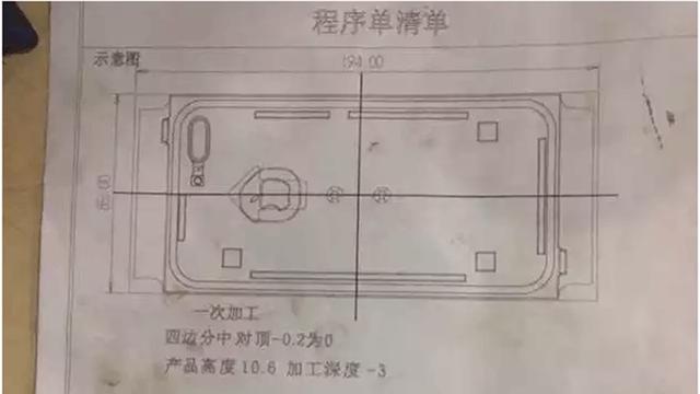 iphone 7 plano