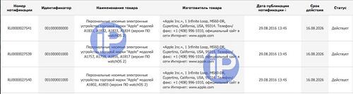 Certificadora del Apple Watch 2