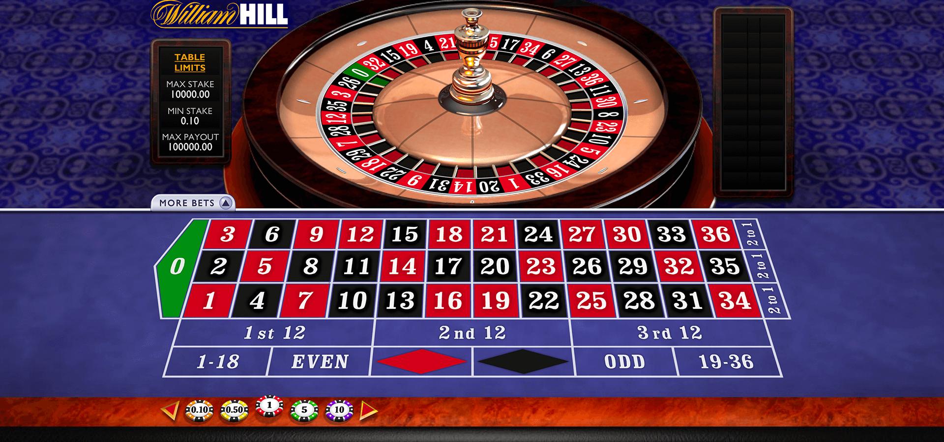 Los mejores casinos online para iPhone | Casino.com