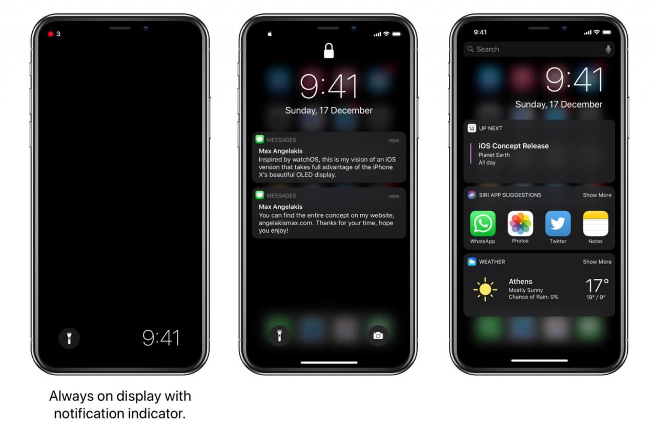concepto iOS11