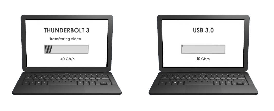 Thunderbolt 3 vs USB-C