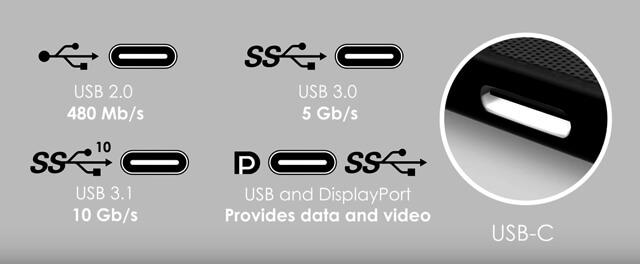 USB-C